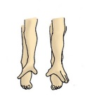 Posição do reiki pés